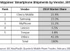 IDC phone marketshare