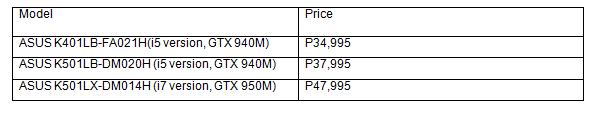 Asus K Series price