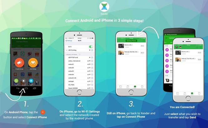 Xender enables mobile file transfer, sharing with zero data usage