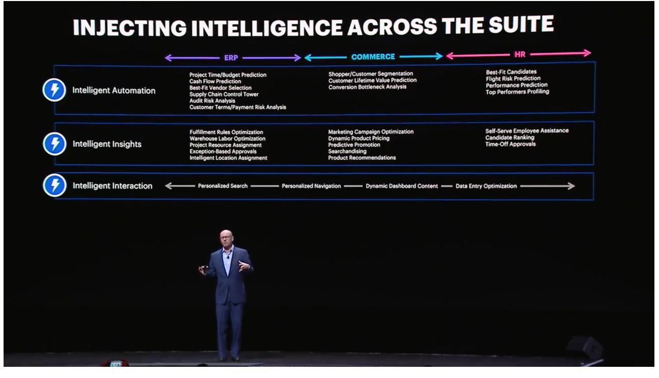 NetSuite now smarter with AI and machine learning capabilities